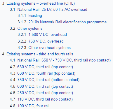 Railway electrification in Great Britain Wikipedia